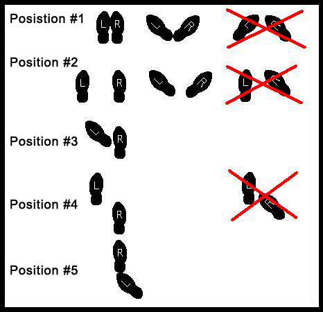basic-foot-positions1