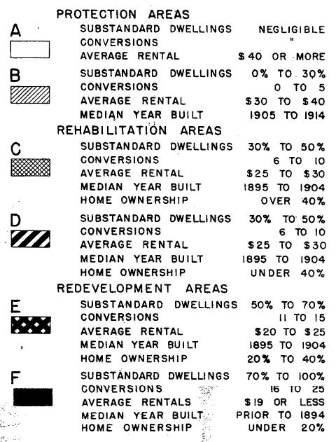 1945 San Franisco City Planning Blight key