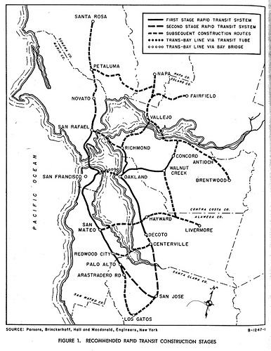 BART plans 1957