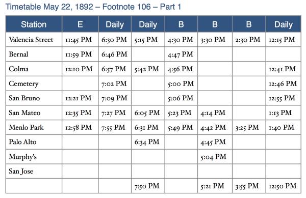 1892 SFRR schedule