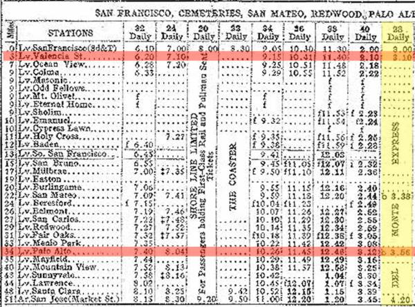 1907 SFRR Valencia to Palo Alto