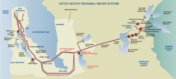 hetch hetchy system