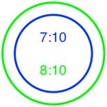 710 vs 810 moon size align center