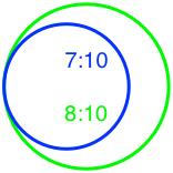 710 vs 810 moon size align left