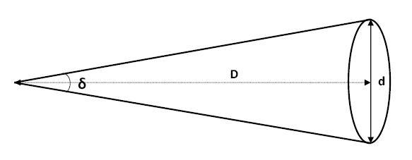 Angular_dia_formula