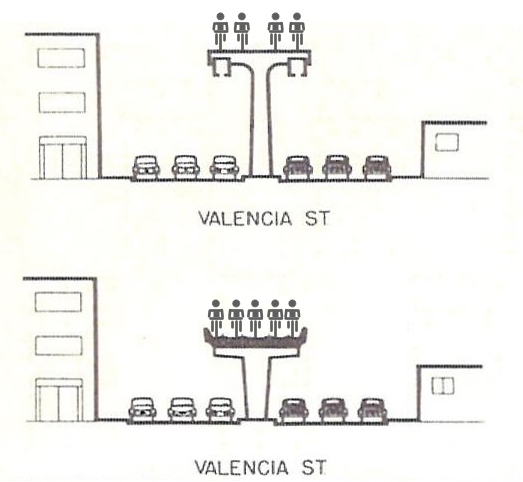 valencia bike skyway