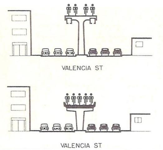 valencia bike skyway